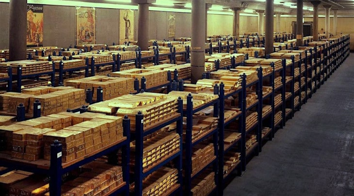 Which Country Has the Most Gold? - World's Global Gold Reserves